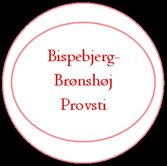 Bispebjerg-Brønshøj Provsti